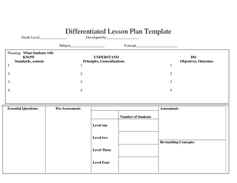 differentiated instruction lesson plan template plan