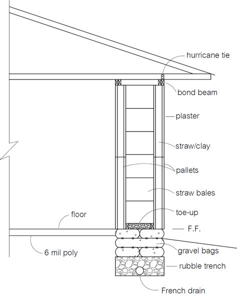 load bearing straw bale house plans straw bale pallet walls natural building blog