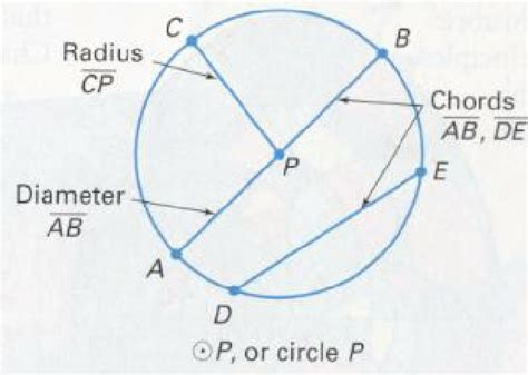 one arcs index of geometry geometry chapter 9 geometry chapter 9