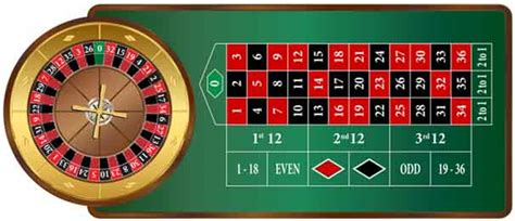 american roulette wheel sections how to play roulette rules odds payouts appsgadget