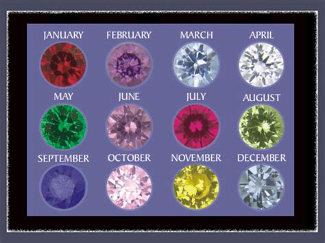 new 508 birthstone for the months of the year birth stones