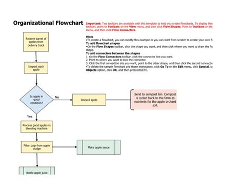 organization flow chart template excel primary organizational chart template for free