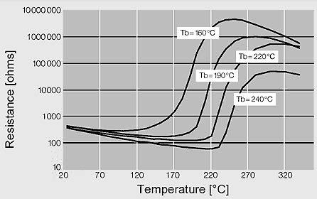 mcqs on color code in resistor metal resistor temperature coefficient 28 images temperature coefficient resistor