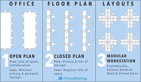 small office floor sles and sle dental office floor how to set up an office in 5 easy steps