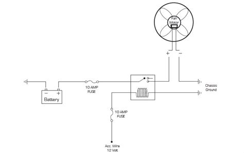 wiring diagram for electric fan wiring automotive wiring