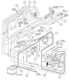 1998 1999 club car ds gas or electric club car parts