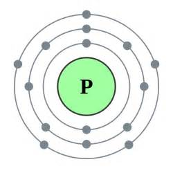 How Many Protons In Phosphorus Scientific Explorer Electrons Strings And Spooky