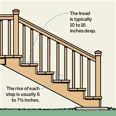 Build Stair Railing 25 Best Ideas About Deck Stair Railing On