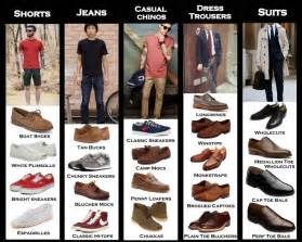 Right men s shoes for type of pants