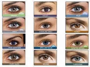 contact lens color fluke 381 freshlook colorblends color chart
