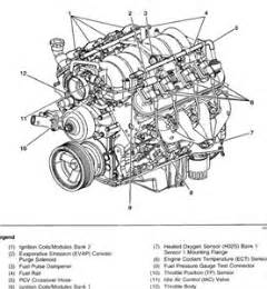 98 pontiac sunfire fuel filter get free image about wiring diagram