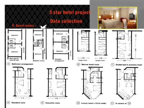 normal hotel room size data collection of five hotel