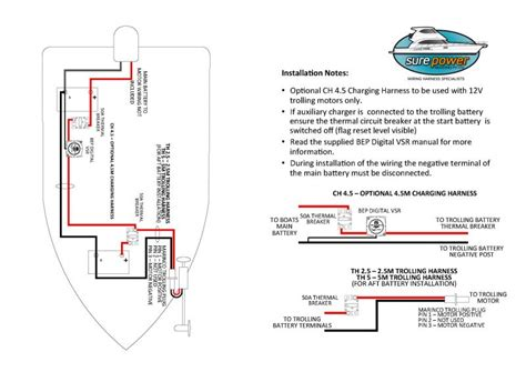 minn kota edge wiring diagram 29 wiring diagram images