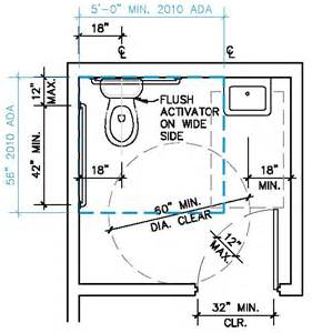 Bathroom Door Size Code Ada Single Restroom Search Design