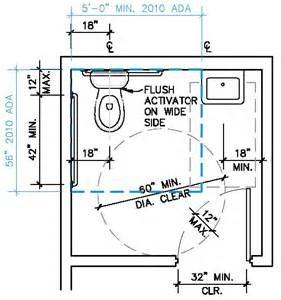 Small half bathrooms google search and half bathrooms on pinterest