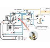 Prinsip Kerja Sytem EFI Pada Sepeda Motor  Jago Otomotif