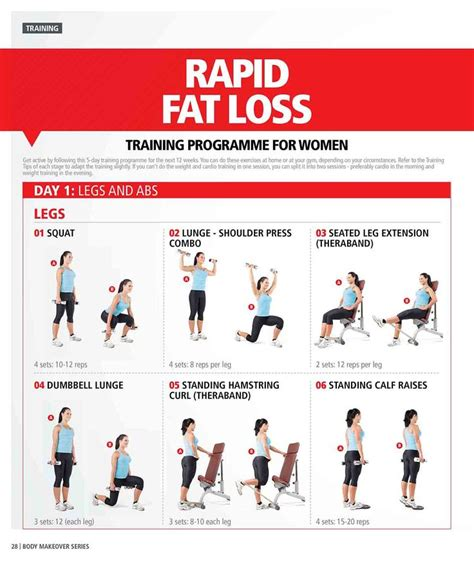 body makeover on pinterest abs exercise and fitness 17 best images about body makeover challenge on pinterest