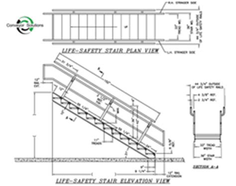ibc stair design industry solutions conveyor solutions