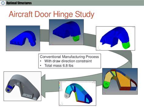 design for manufacturing poli structural component design optimization for additive