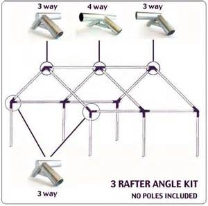 How To Build A Canopy Frame by Pvc Canopy Tent Frame Plan Tent Frame Angle Joint Kits