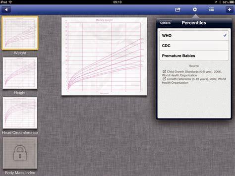 tutorial como usar netcut 2 1 4 tecnologia da informa 231 227 o e a medicina tutorial como usar