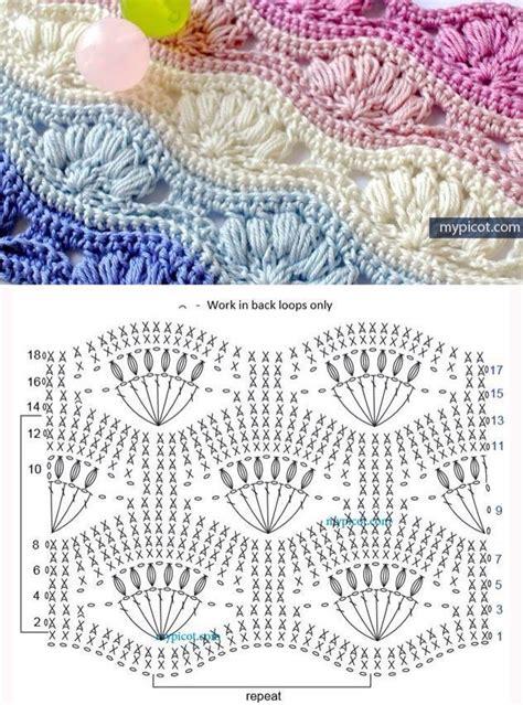 Decke Im Zickzack Muster Häkeln by 7 Besten H 228 Keln Anleitung Decke Bilder Auf