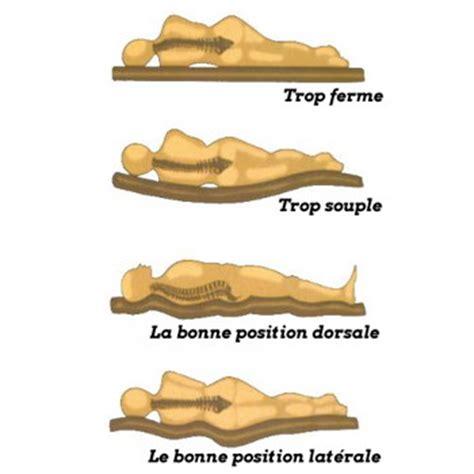 comment choisir un matelas quand on a mal au dos