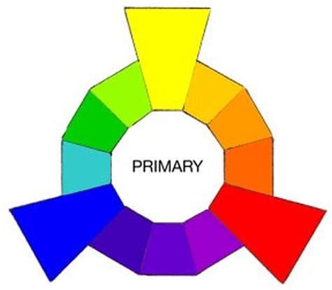 what are the prime colors colori primari