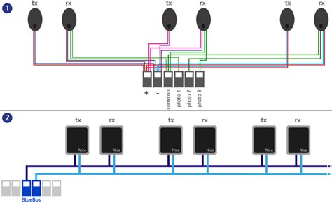 faac photocell wiring diagram 29 wiring diagram images
