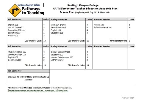 semester plan template sle academic plans