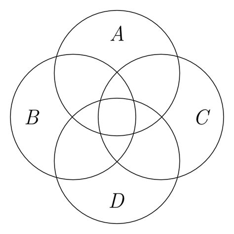 4 part venn diagram diagrams stanford encyclopedia of philosophy