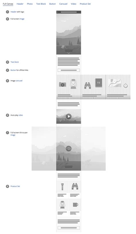 canvas layout engine facebook ad specs and image sizes fully updated for 2017