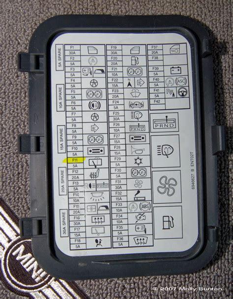 automobile fuse manual for a 2012 mini cooper 2004 r53 xenon headlight control module failure north