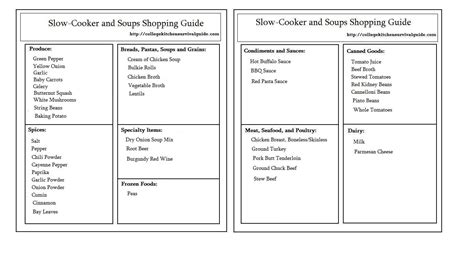 Kitchen Survival Guide shopping lists the college kitchen survival guide