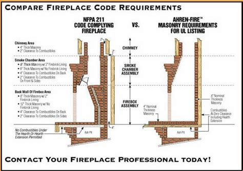 fireplace code fireplace footing page 2
