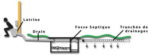 Fosse Septique Reglementation 2012 3449 by Derni 232 Res R 233 Glementations Fosse Septique Se Trouvent Ici