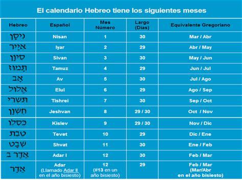 2015 calendario hebreo calendario hebreo 2015 calendar template 2016
