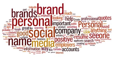 digital survival guide personal v professional branding