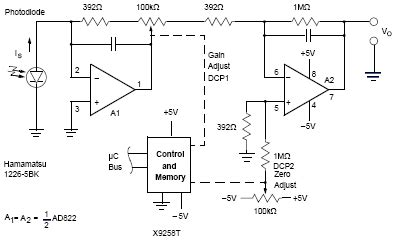 photovoltaic transimpedance lifier circuit diagram