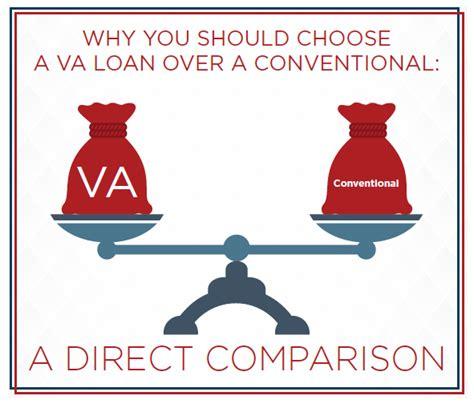 you should choose a va loan a conventional loan