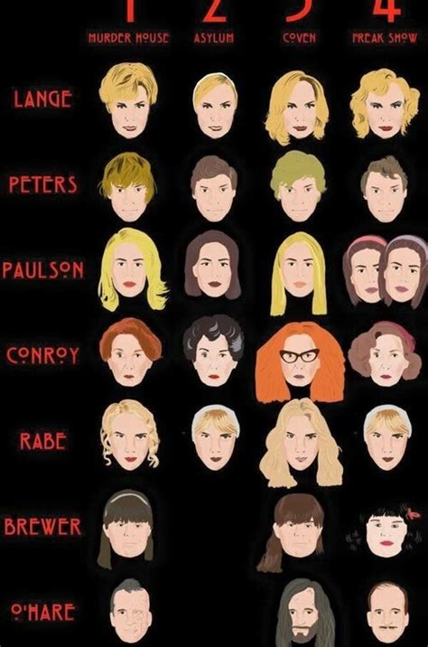 american horror story murders house cast ahs cast image 2778297 by marky on favim com