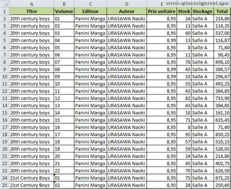 tutoriel excel 2007 tableau croisé dynamique comment construire un tableau crois 233 dynamique excel 2010