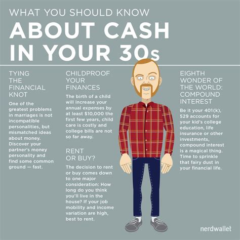 personal finance in your 20s and 30s for dummies books what you should about money in your 30s and 40s
