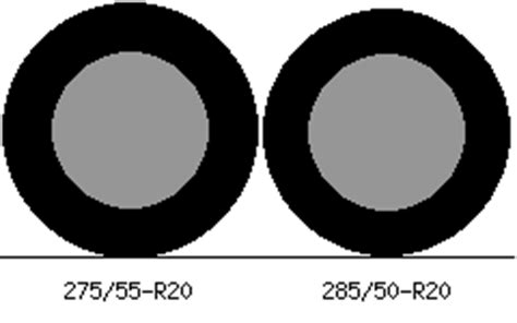 275/55 r20 vs 285/50 r20 tire comparison tire size