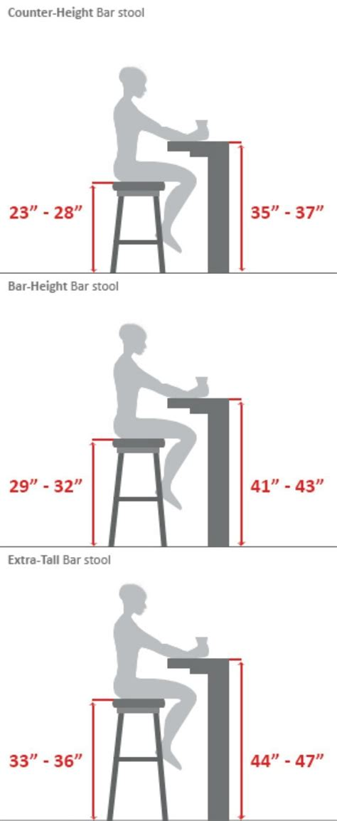 Bar Stool Buying Guide by Bar Stool Buying Guide Or The Builder S Guide When