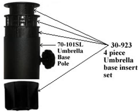 Patio Umbrella Ground Insert Base Patio Umbrella Base Inserts Modern Patio Outdoor