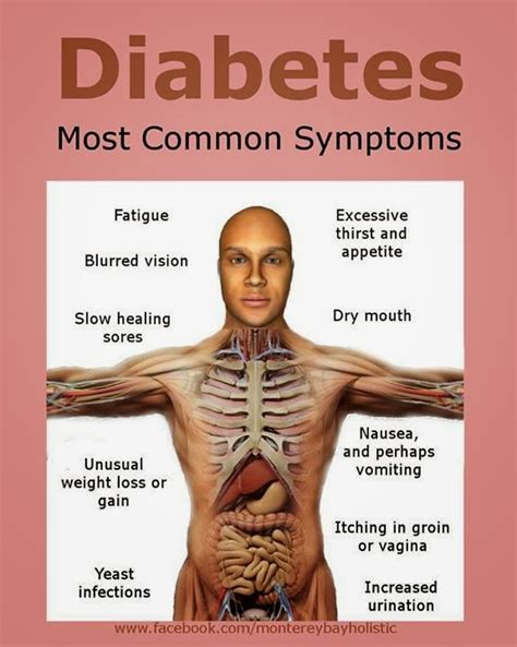 diabetes symptoms a1c chart how to type 2 diabetes symptoms