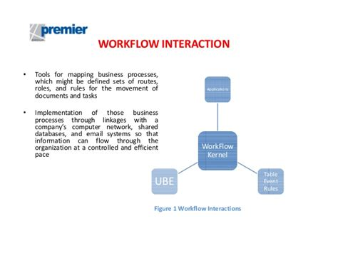 implementation workflow jdedwards enterpriseone implementing workflow