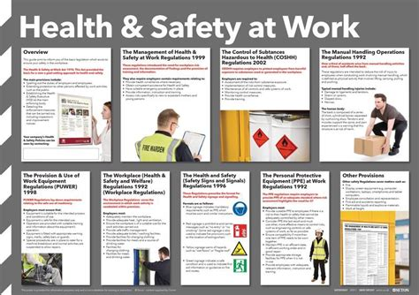 Care Home Design Guide Uk by Health And Safety At Work Guide Poster Seton Uk