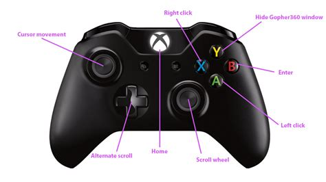 xbox 360 controller layout for pc how to use xbox one controller as a mouse to control your